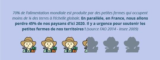 infographie_constat_paysans